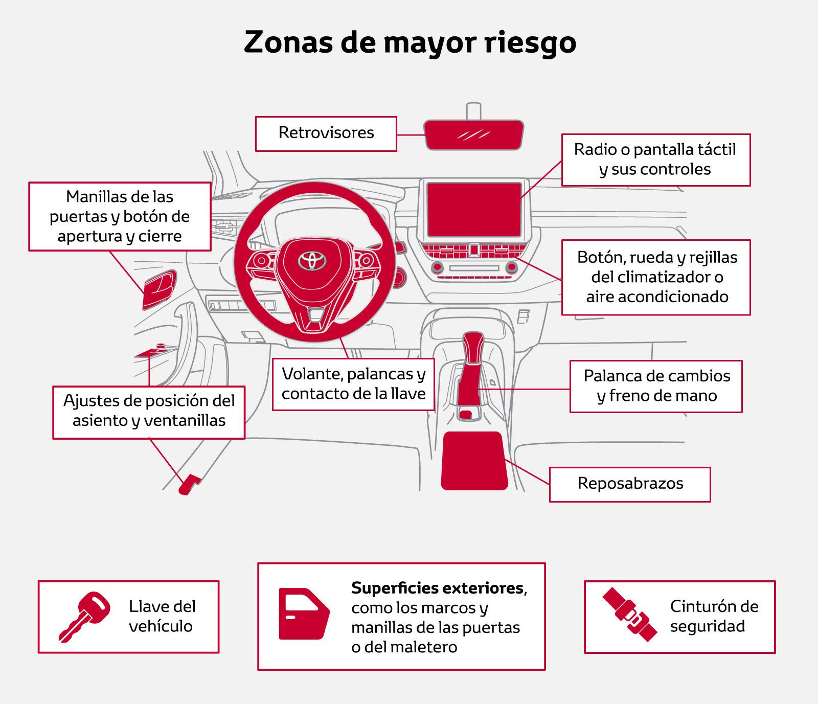 desinfectar interior del coche por coronavirus