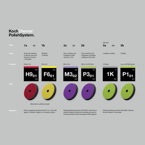 pulimentos pads pulido koch chemie